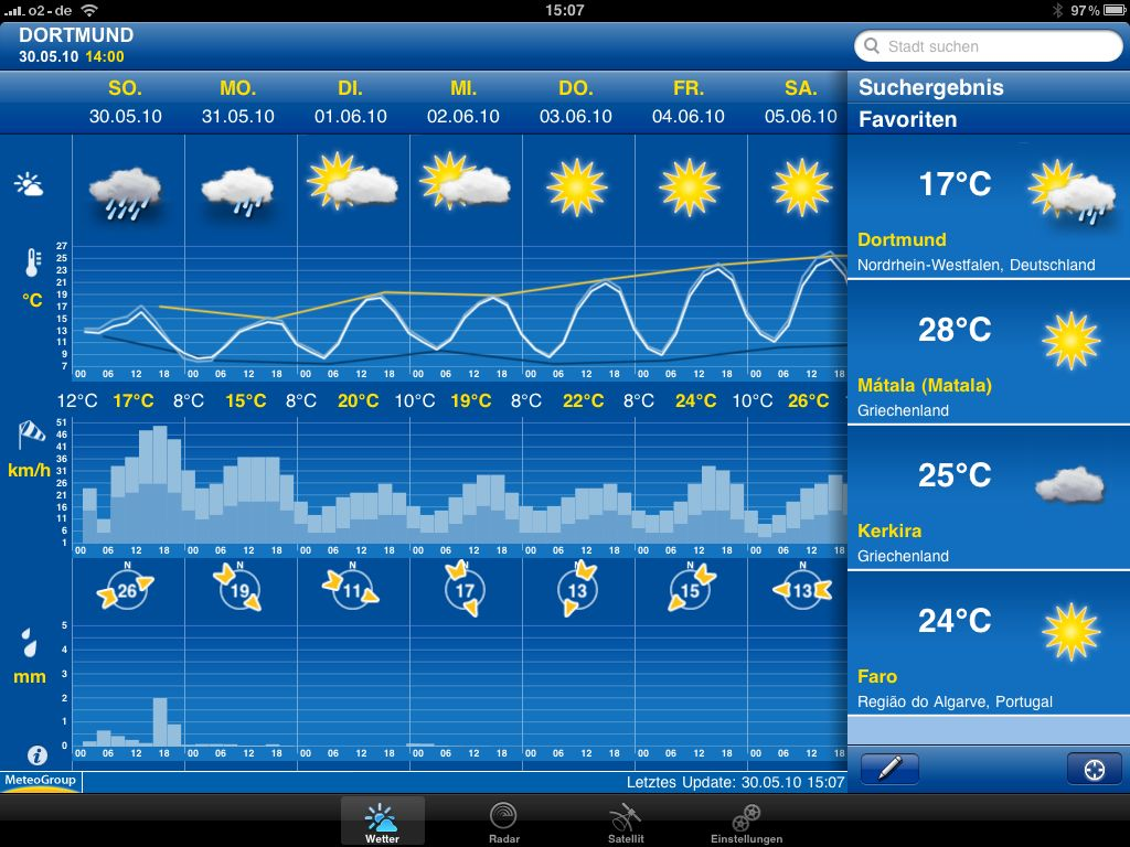 weather pro ipad 1 WeatherPro: Excelente app del clima para iOS